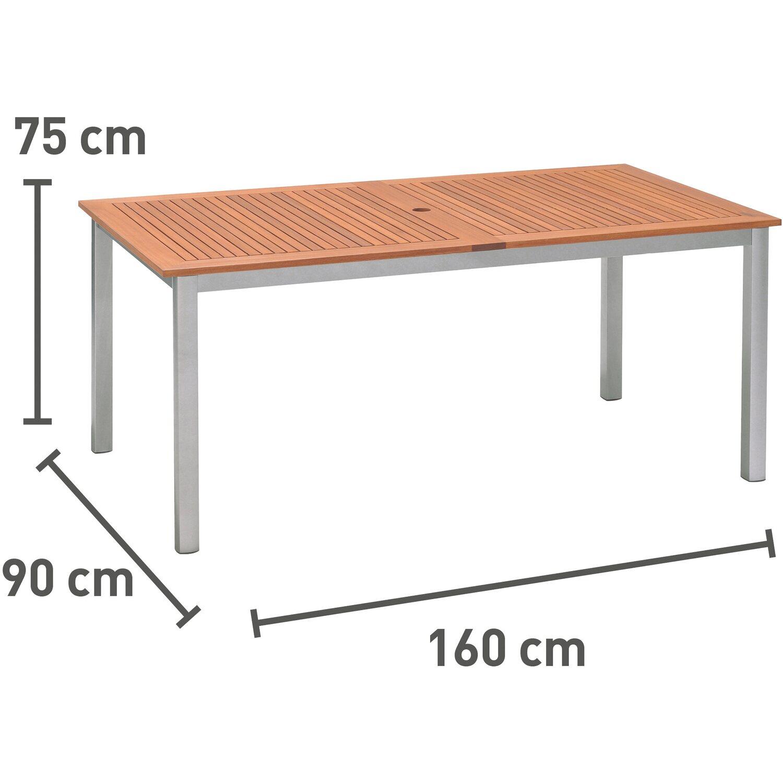 Obi Holz Gartentisch Harris Rechteckig 160 Cm X 90 Cm Silber Kaufen