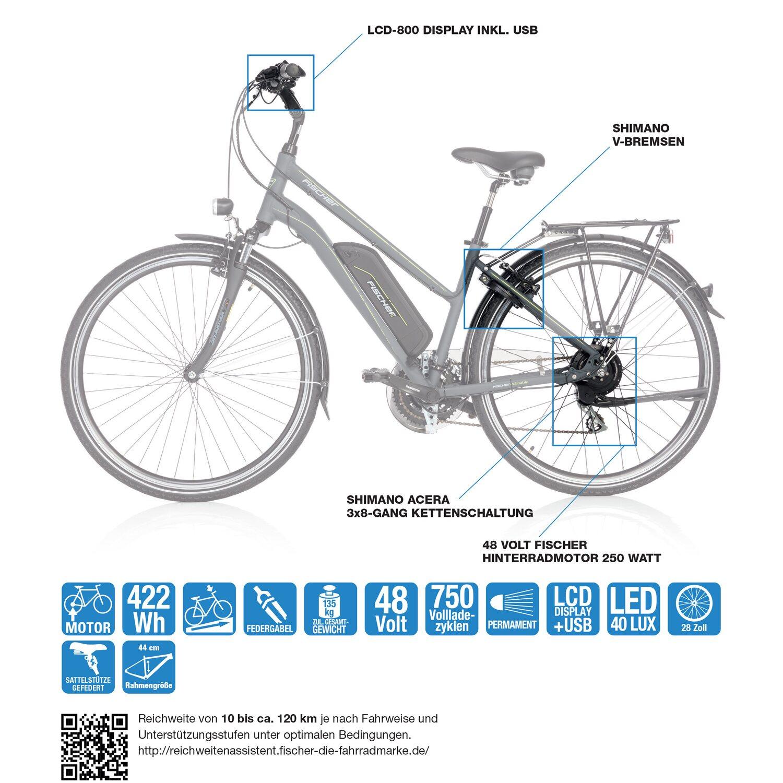 f935731616f795 Fischer E-Bike Trekking Damen ETD 1806-S1 Anthrazit matt kaufen bei OBI