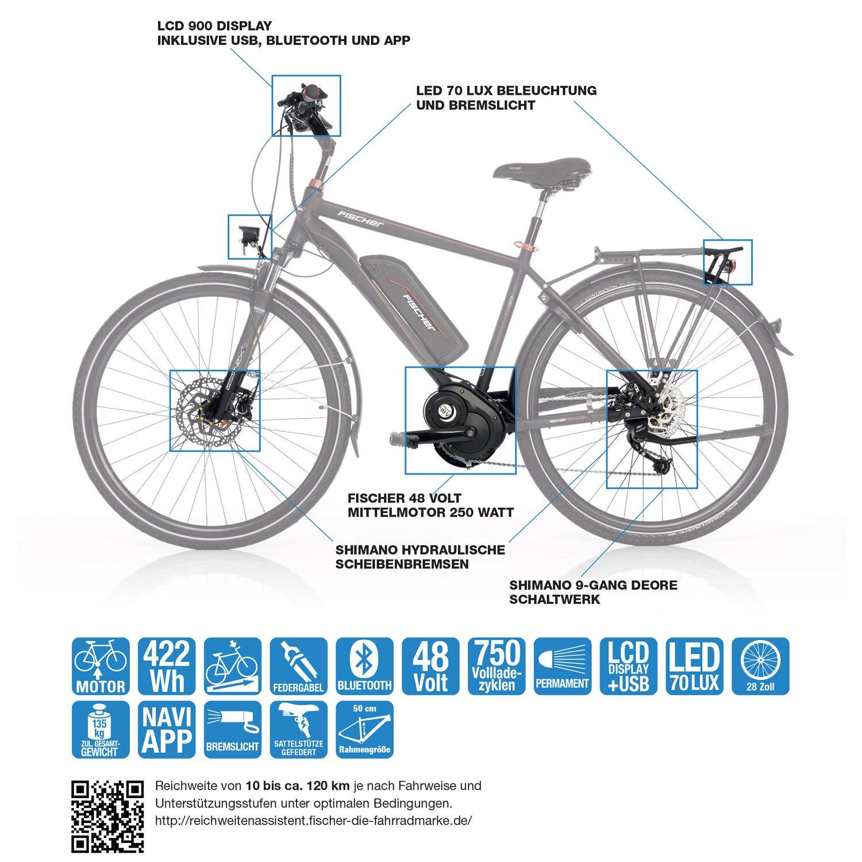 055504d391eb68 Fischer E-Bike Trekking Herren ETH 1820-S1 Dunkelanthrazit matt. Vollbild.  Vollbild