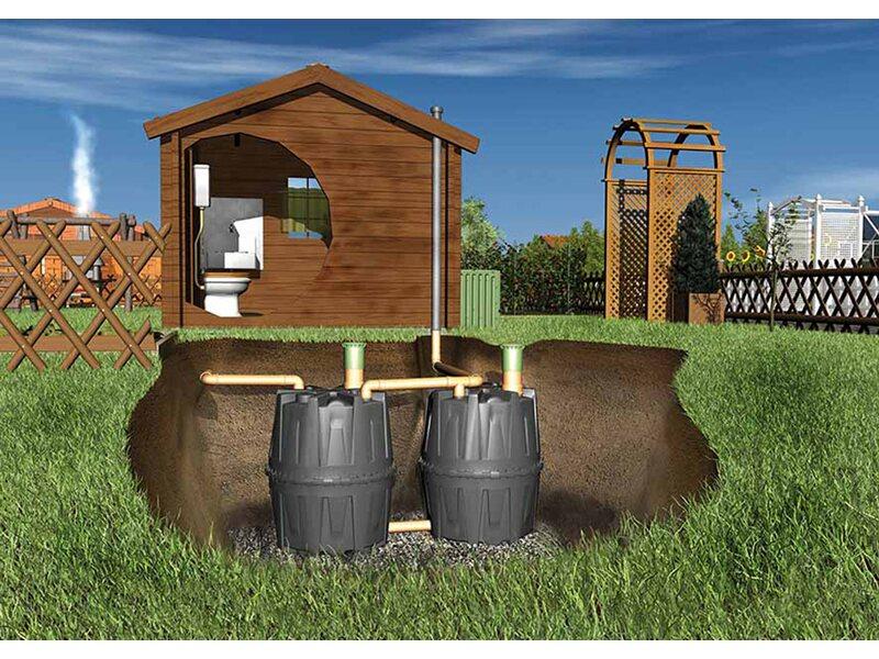 Top Garantia Abwasser-Sammelgrube Herkules Grün 1.600 l kaufen bei OBI BK76