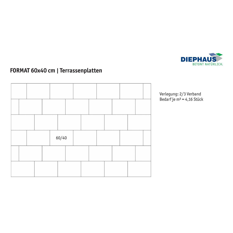 Terrassenplatte Beton Nano Tec Schwarz Granit 60 Cm X 40 Cm X 4 Cm