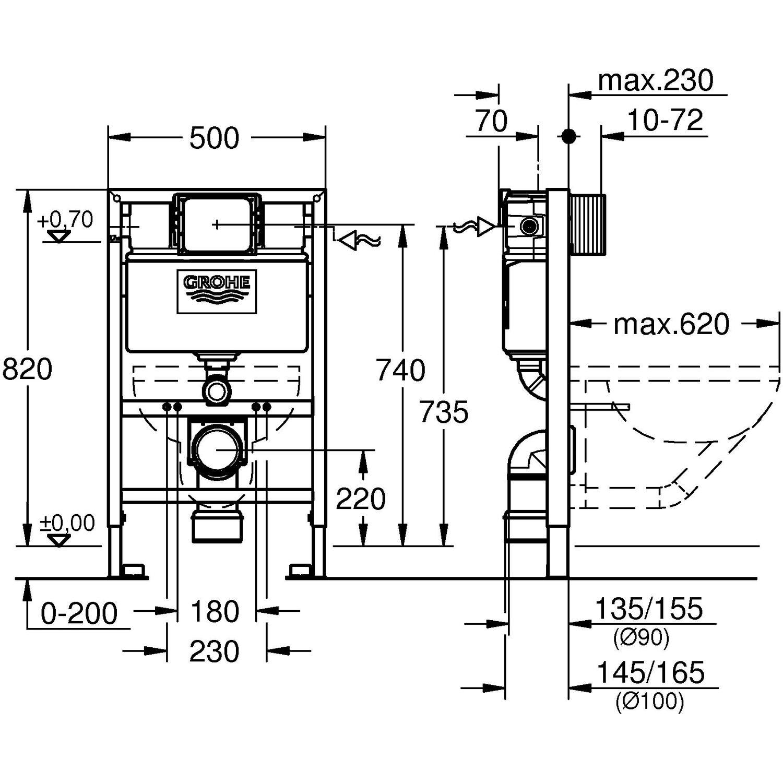 grohe vorwandelement solido für wc 0,82 m bauhöhe kaufen bei obi