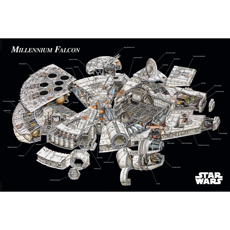 wandbild star wars millennium falcon 90 cm x 60 cm kaufen bei obi. Black Bedroom Furniture Sets. Home Design Ideas