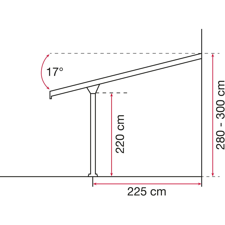 terrassen berdachung bausatz bxt 306 cm x 306 cm wei. Black Bedroom Furniture Sets. Home Design Ideas