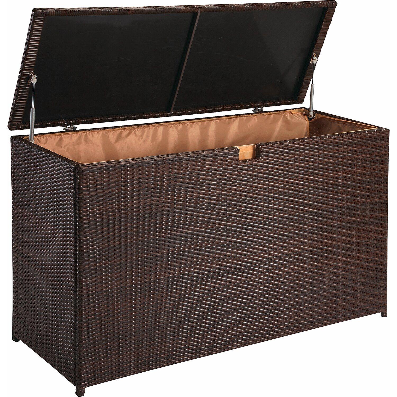 Extrem Auflagenbox Polyrattan. Awesome Cool Gartenmbel Luxus Auflagenbox UA81