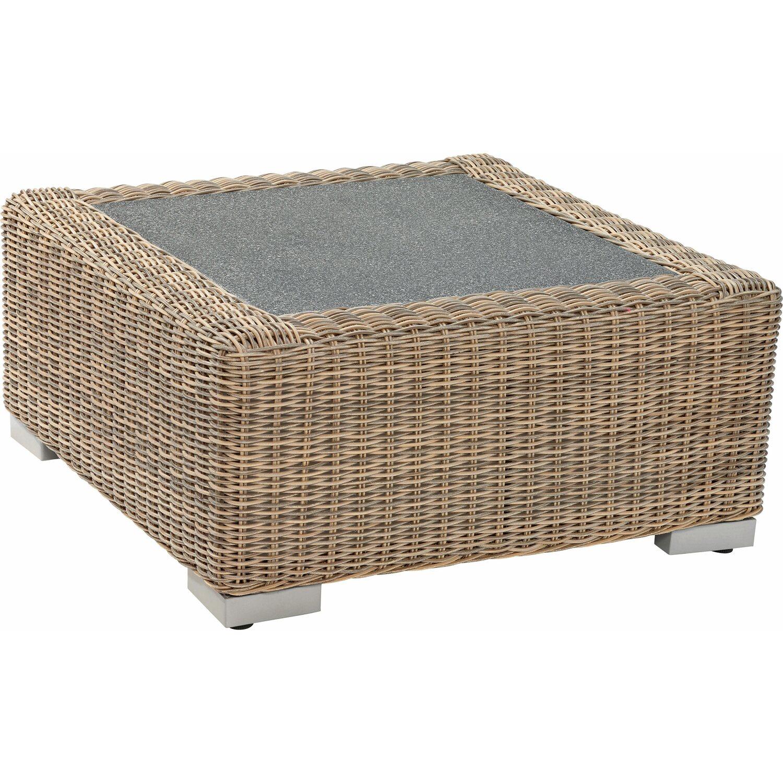 gartentisch rund rattan. Black Bedroom Furniture Sets. Home Design Ideas